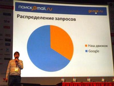 Поиск mail.ru