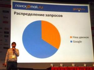 «Оптимизация и поисковое продвижение сайтов в Интернете-2011»